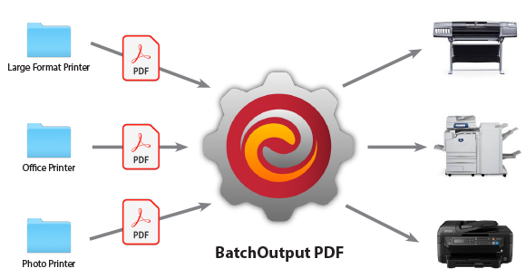 BatchOutput PDF Adds Printer Paper Tray Selection Based on Document Text Image